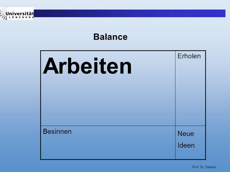 Balance Arbeiten Erholen Besinnen Neue Ideen