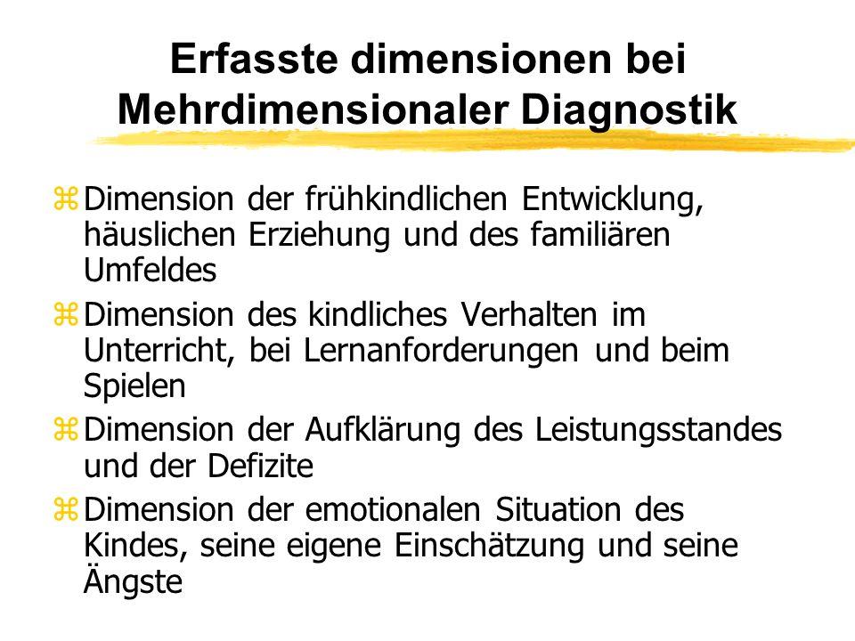 Erfasste dimensionen bei Mehrdimensionaler Diagnostik
