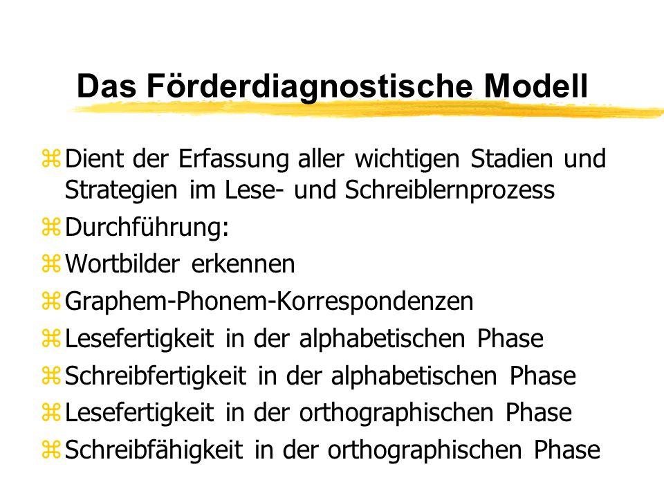 Das Förderdiagnostische Modell