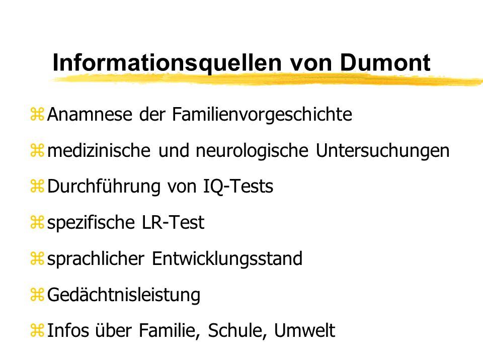 Informationsquellen von Dumont