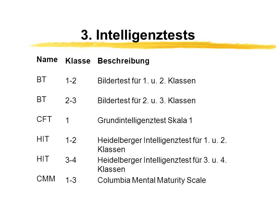 3. Intelligenztests Name Klasse Beschreibung BT 1-2