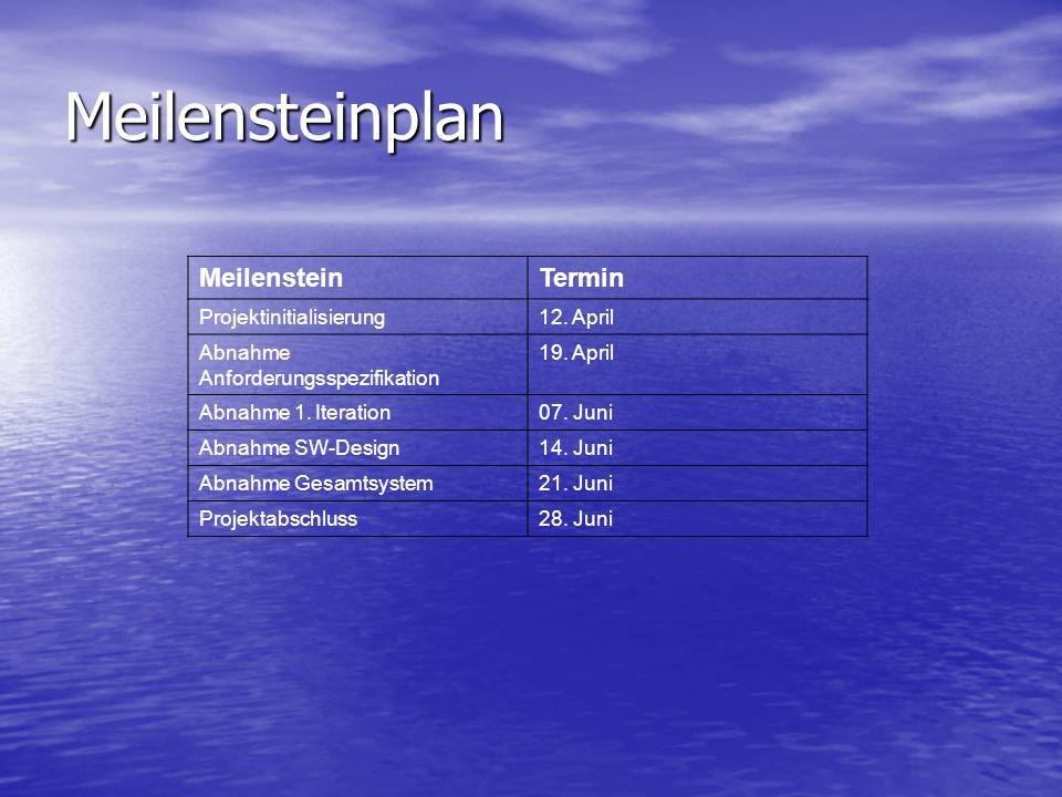 Meilensteinplan Meilenstein Termin Projektinitialisierung 12. April