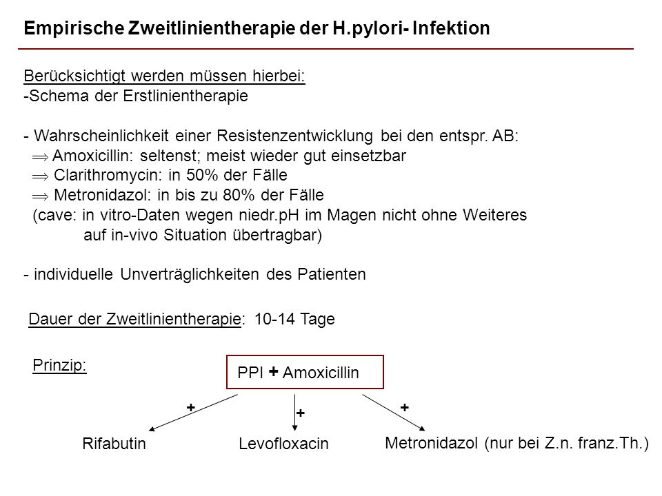 Empirische Zweitlinientherapie der H.pylori- Infektion
