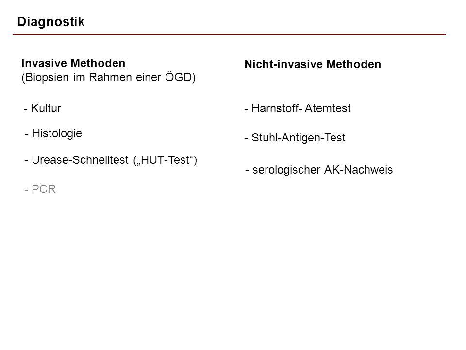 Diagnostik Invasive Methoden (Biopsien im Rahmen einer ÖGD)
