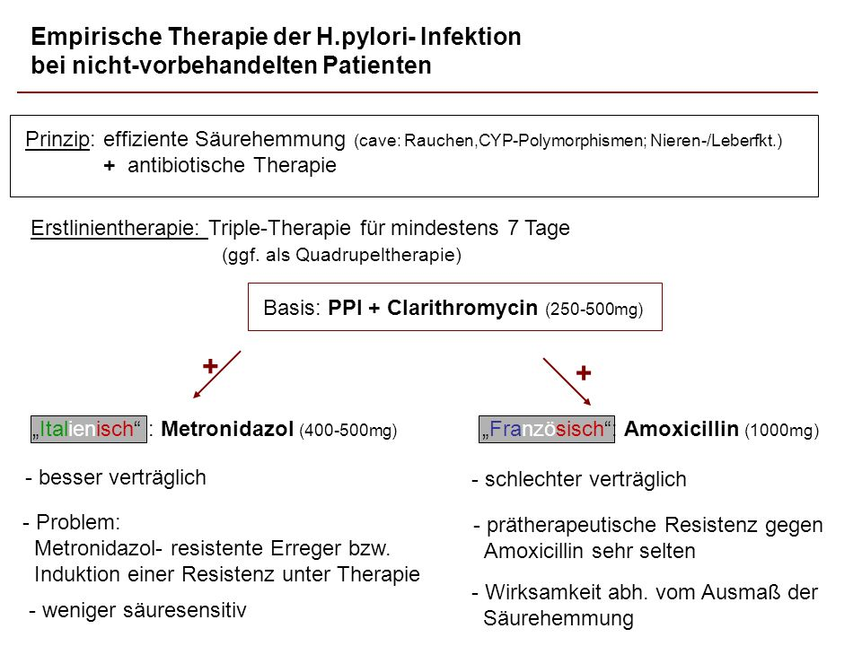 + + Empirische Therapie der H.pylori- Infektion