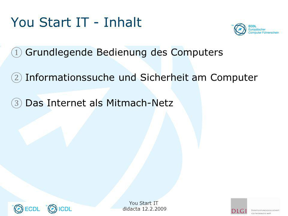 You Start IT - Inhalt Grundlegende Bedienung des Computers