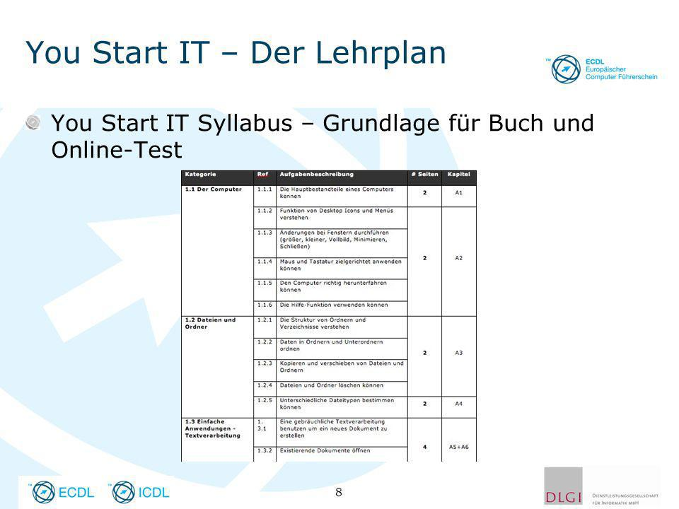 You Start IT – Der Lehrplan