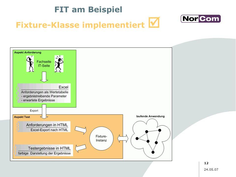 FIT am Beispiel Fixture-Klasse implementiert 
