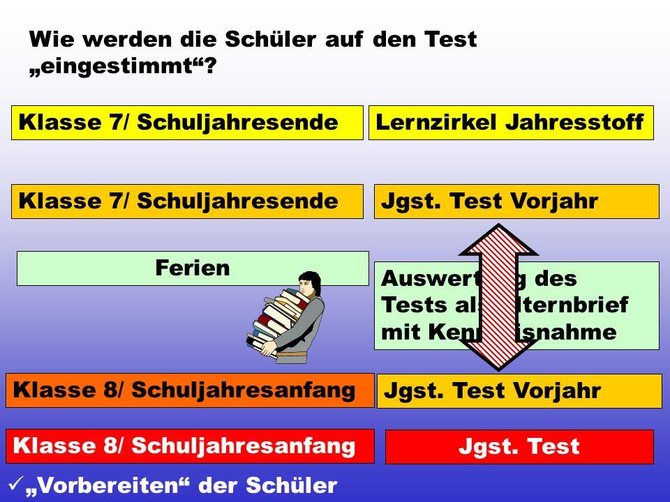 """Wie werden die Schüler auf den Test """"eingestimmt"""