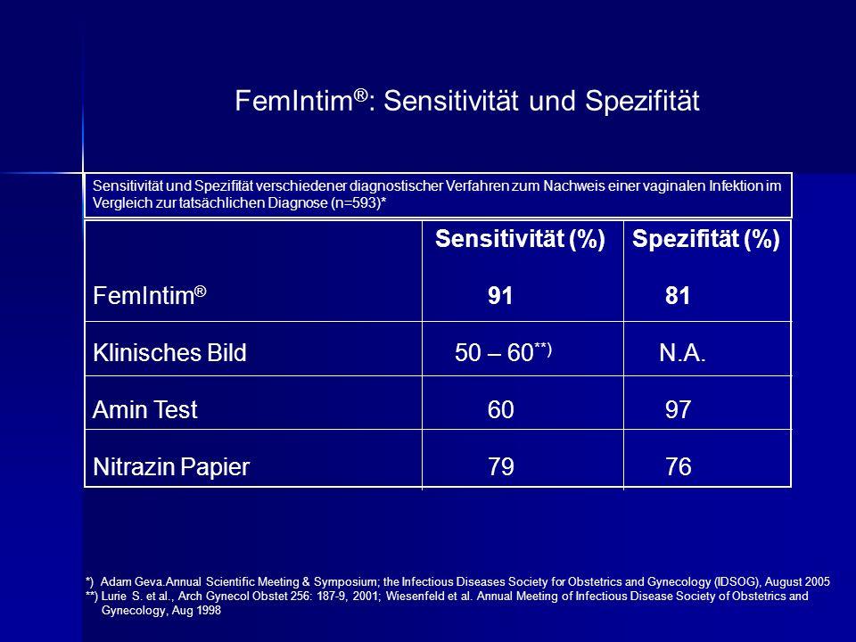 FemIntim®: Sensitivität und Spezifität