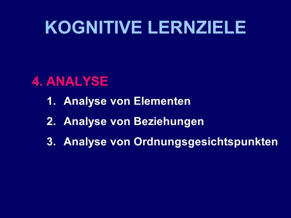 KOGNITIVE LERNZIELE 4. ANALYSE Analyse von Elementen