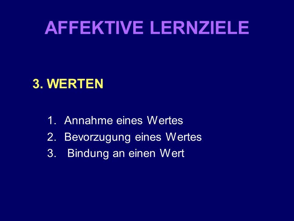 AFFEKTIVE LERNZIELE 3. WERTEN Annahme eines Wertes
