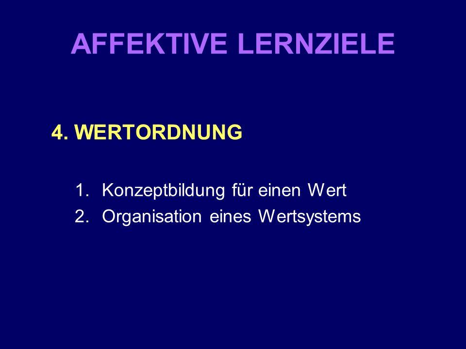 AFFEKTIVE LERNZIELE 4. WERTORDNUNG Konzeptbildung für einen Wert