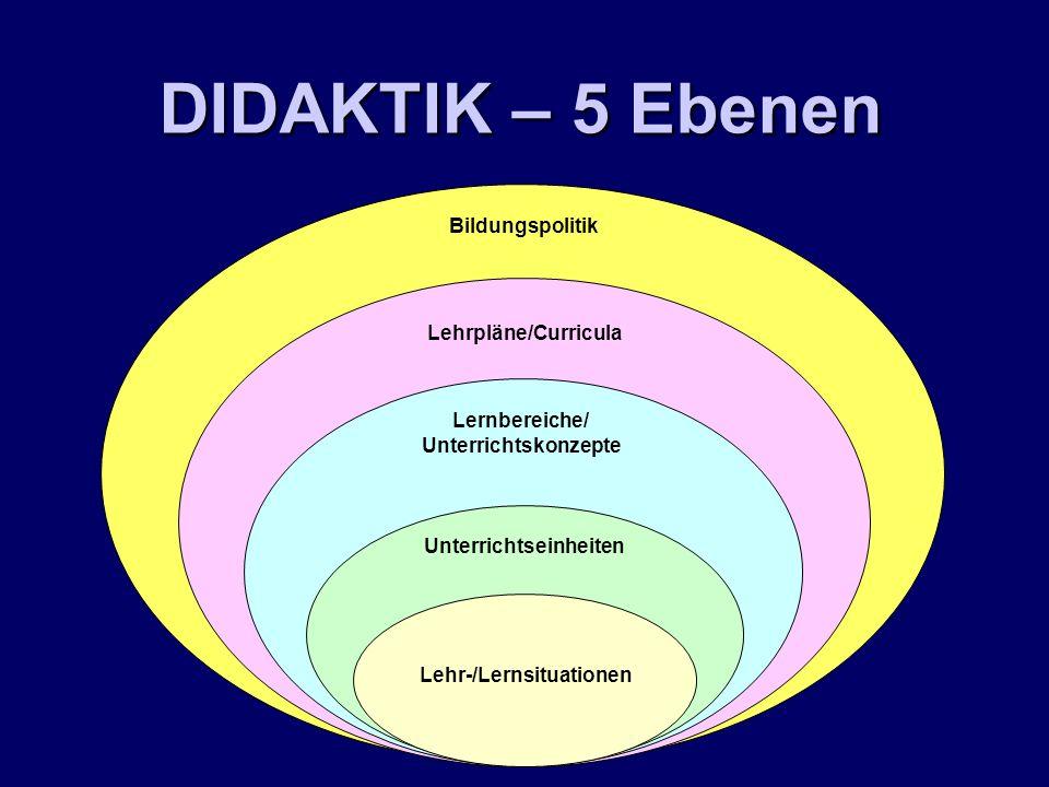 DIDAKTIK – 5 Ebenen Bildungspolitik Lehrpläne/Curricula Lernbereiche/