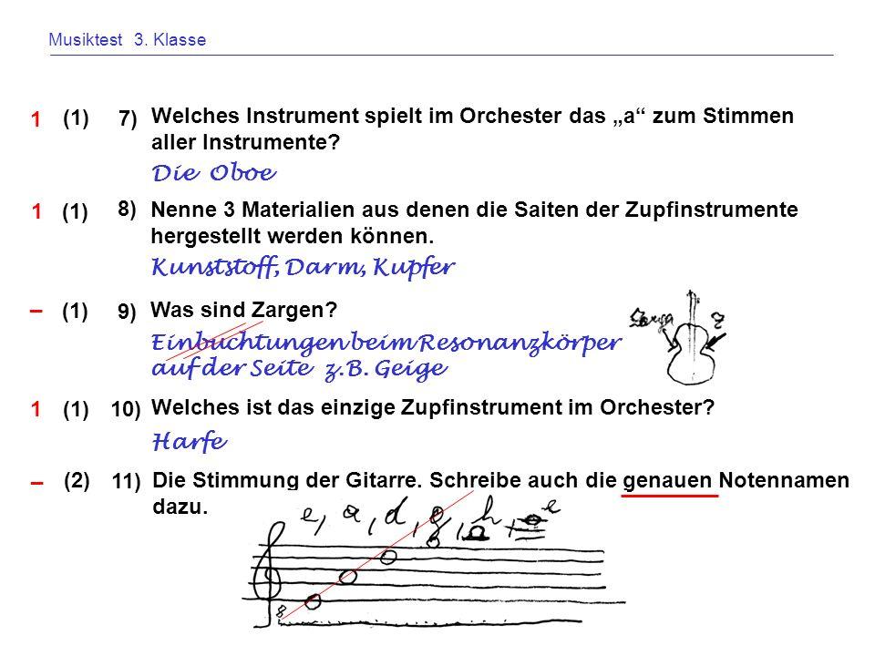 """Welches Instrument spielt im Orchester das """"a zum Stimmen"""