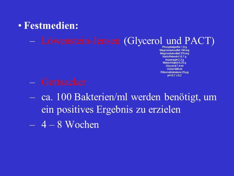Löwenstein-Jensen (Glycerol und PACT)