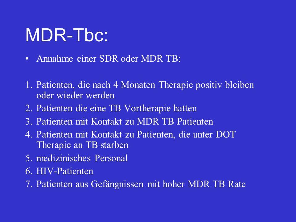 MDR-Tbc: Annahme einer SDR oder MDR TB: