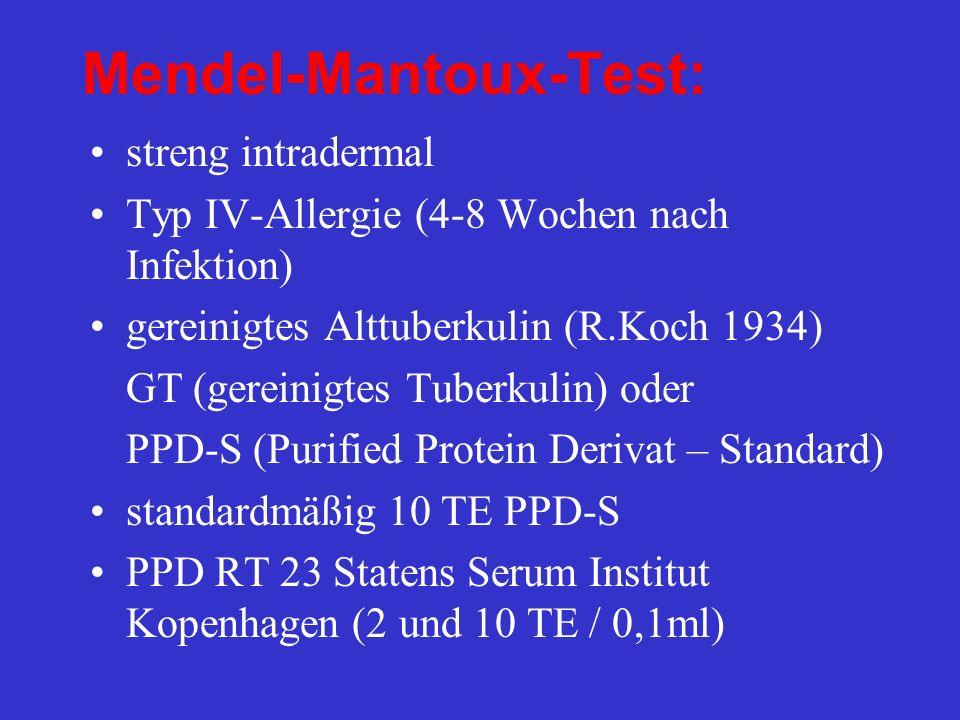 Mendel-Mantoux-Test:
