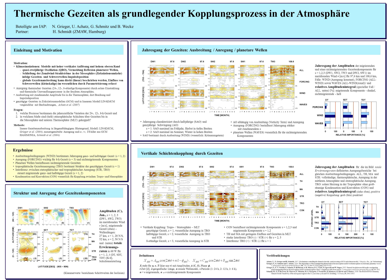 Thermische Gezeiten als grundlegender Kopplungsprozess in der Atmosphäre