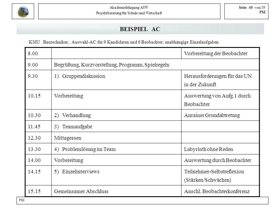 Projektberatung für Schule und Wirtschaft