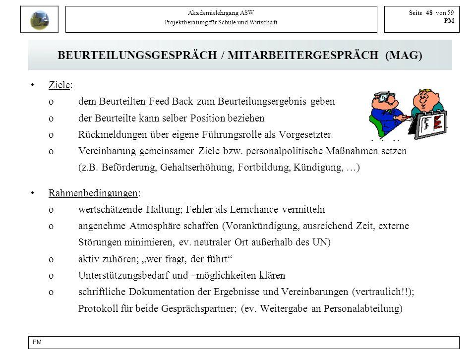 BEURTEILUNGSGESPRÄCH / MITARBEITERGESPRÄCH (MAG)