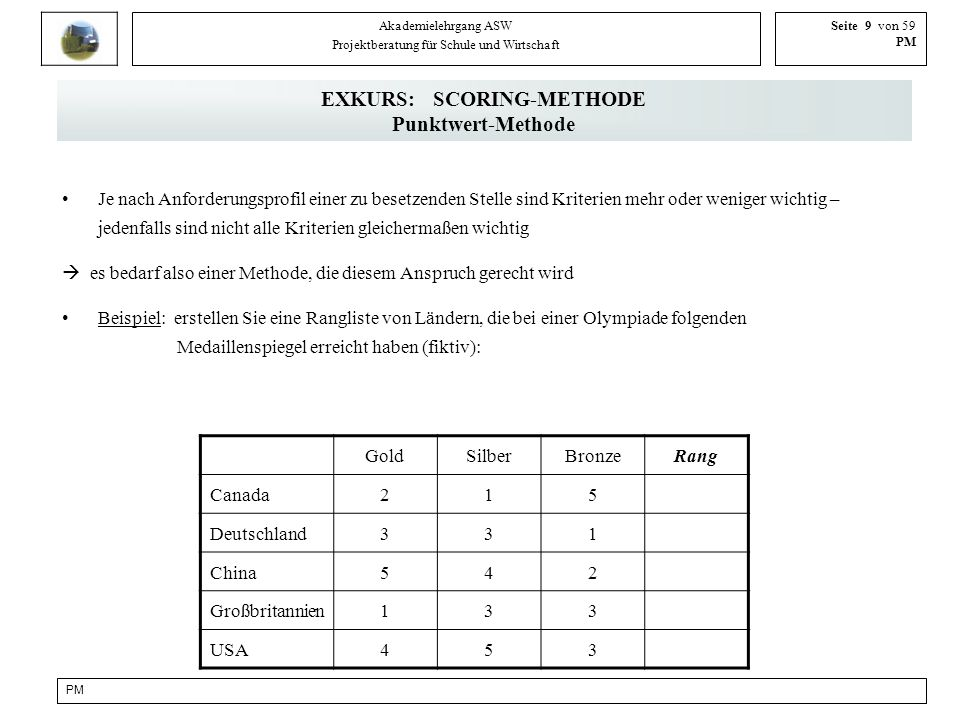 EXKURS: SCORING-METHODE Punktwert-Methode
