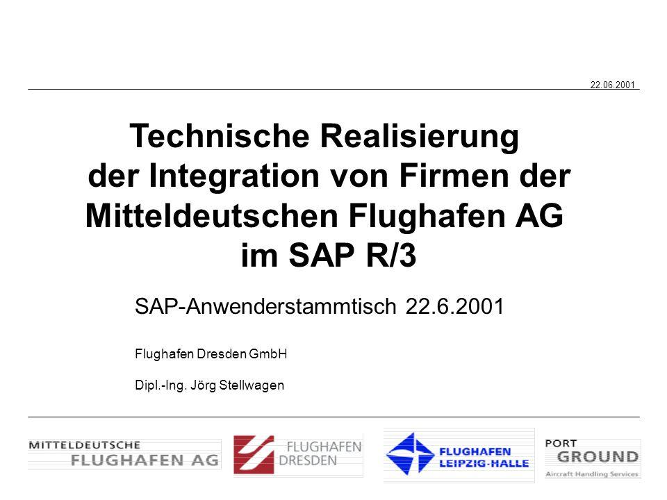 Technische Realisierung der Integration von Firmen der