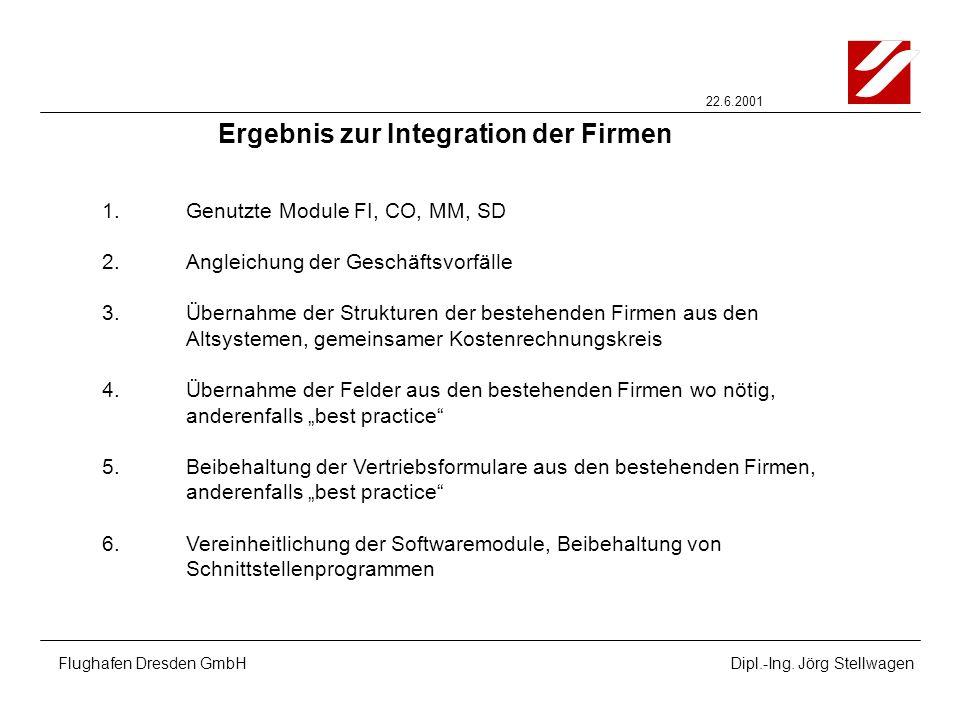 Ergebnis zur Integration der Firmen