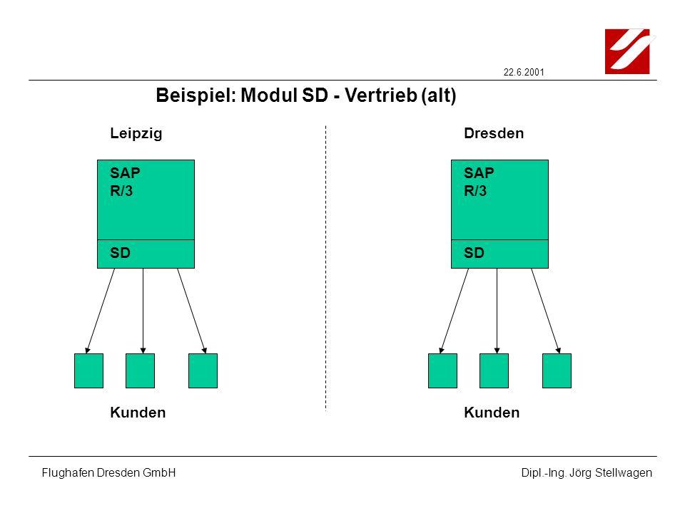 Beispiel: Modul SD - Vertrieb (alt)
