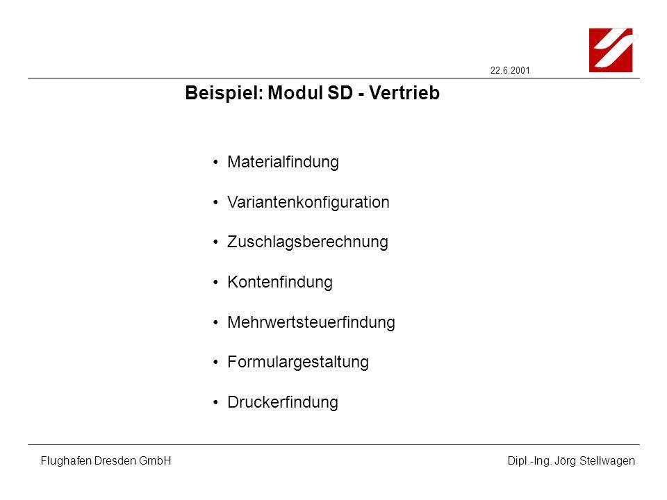 Beispiel: Modul SD - Vertrieb
