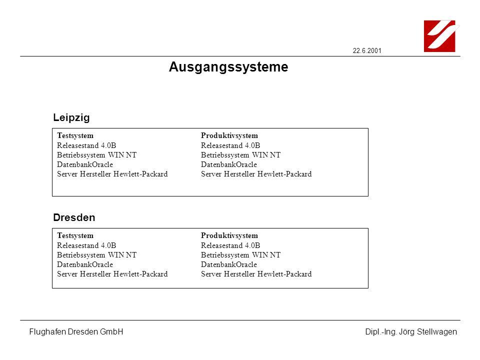 Ausgangssysteme Leipzig Dresden Testsystem Produktivsystem
