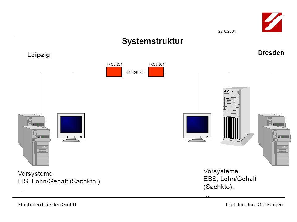 Systemstruktur Dresden Leipzig Vorsysteme Vorsysteme
