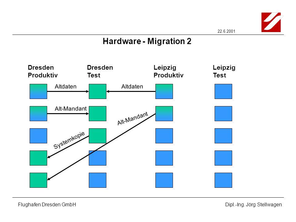 Hardware - Migration 2 Dresden Produktiv Dresden Test Leipzig