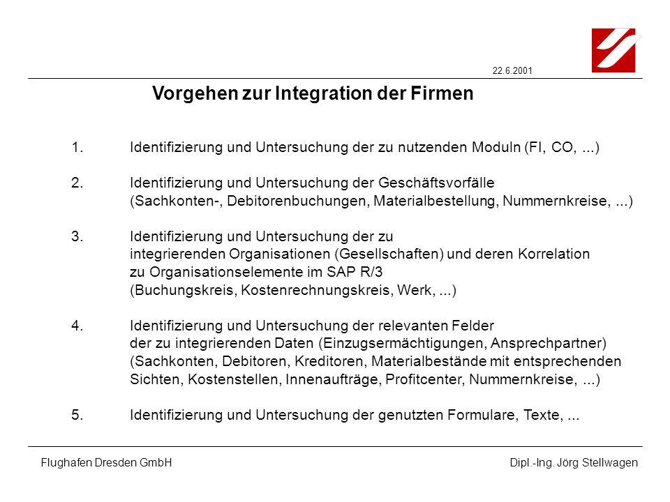 Vorgehen zur Integration der Firmen