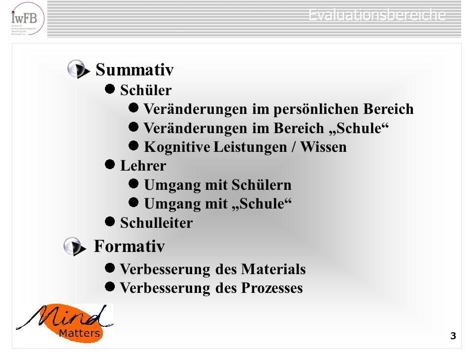 Formativ Evaluationsbereiche Summativ Schüler
