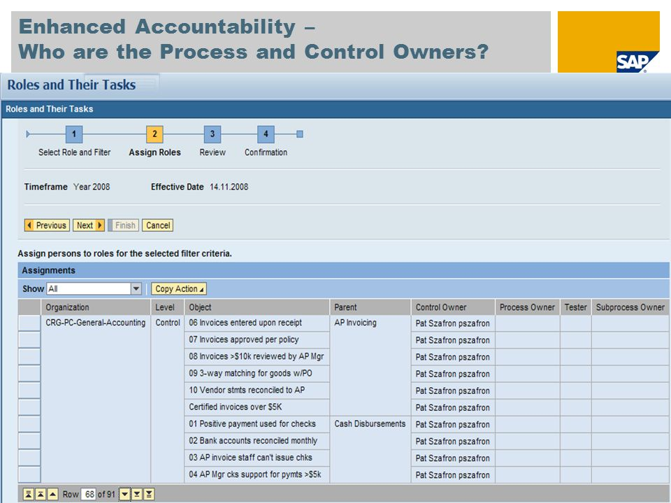 Enhanced Accountability – Who are the Process and Control Owners