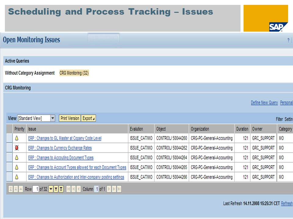 Scheduling and Process Tracking – Issues