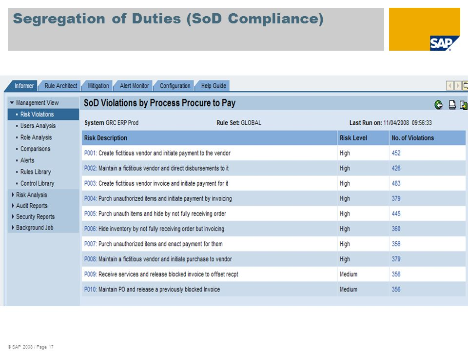Segregation of Duties (SoD Compliance)
