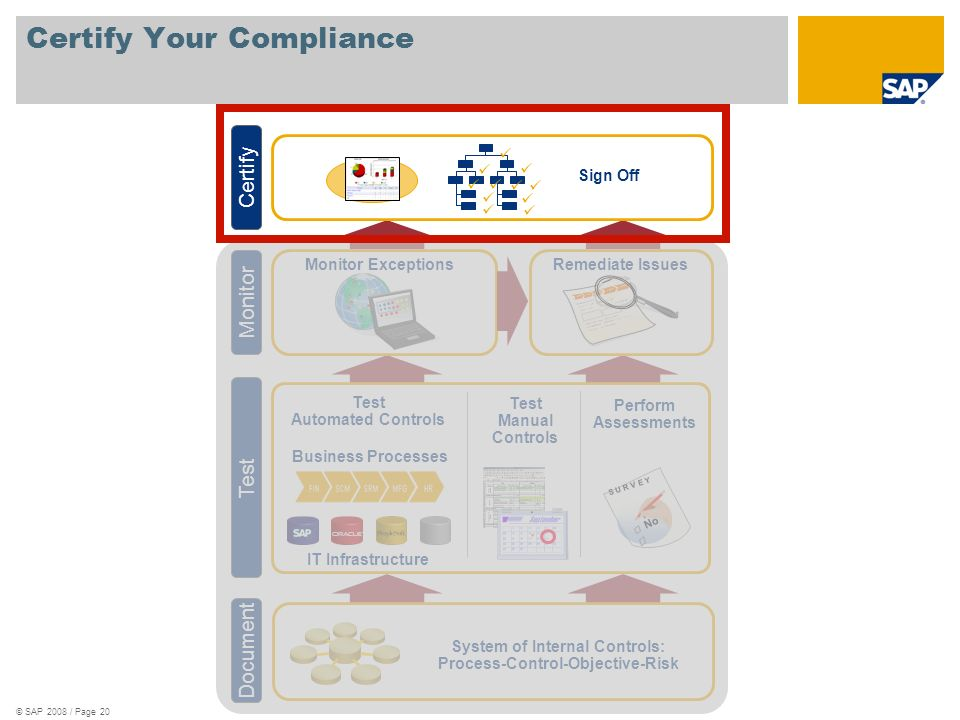 Certify Your Compliance