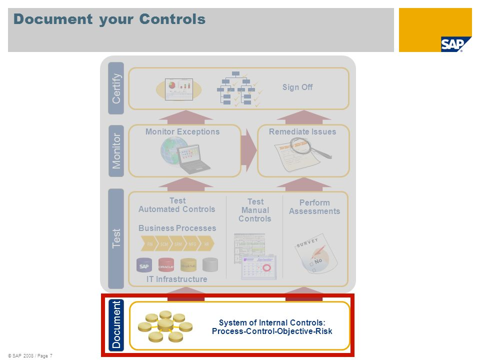 Document your Controls