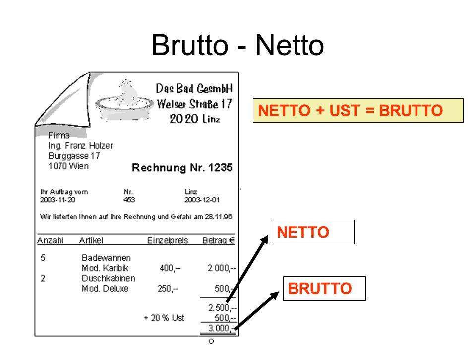Brutto - Netto NETTO + UST = BRUTTO NETTO BRUTTO