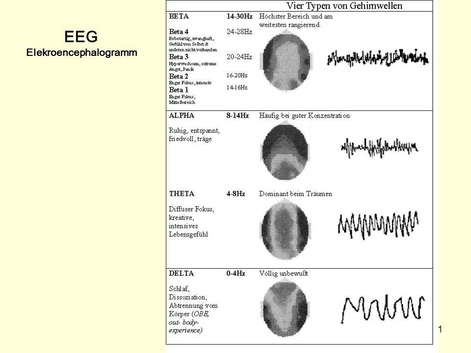 Elekroencephalogramm