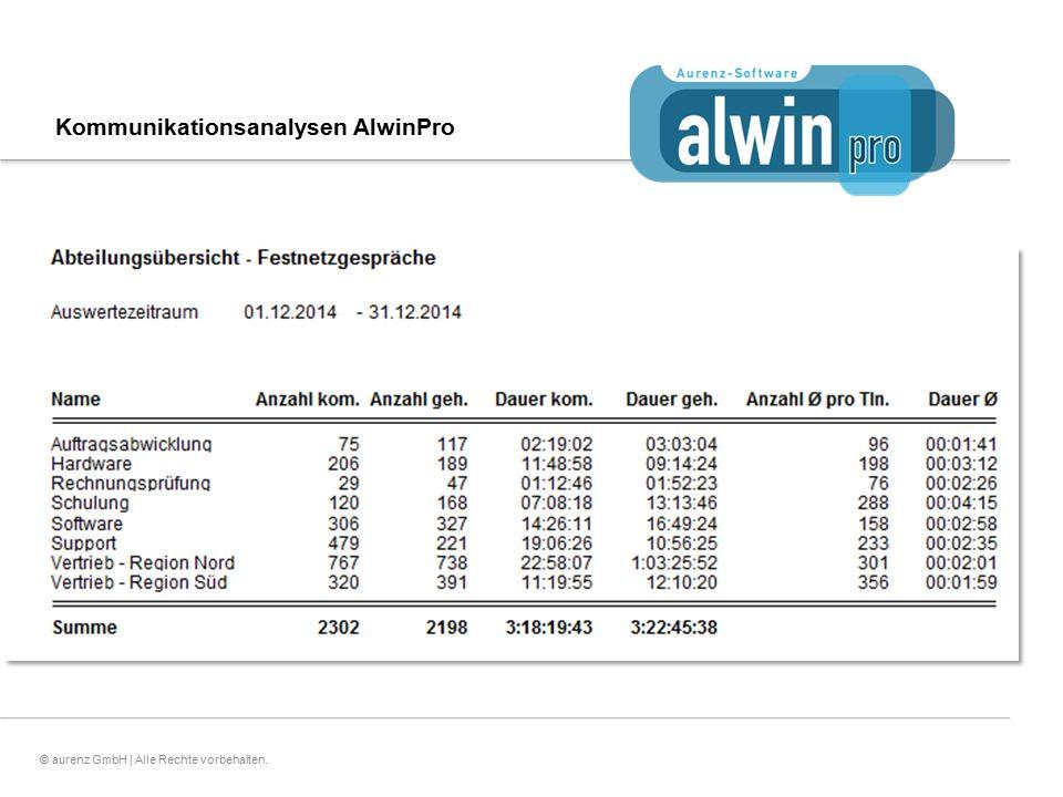 Kommunikationsanalysen AlwinPro