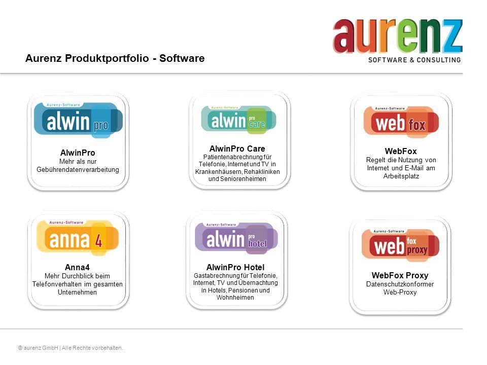 Aurenz Produktportfolio - Software