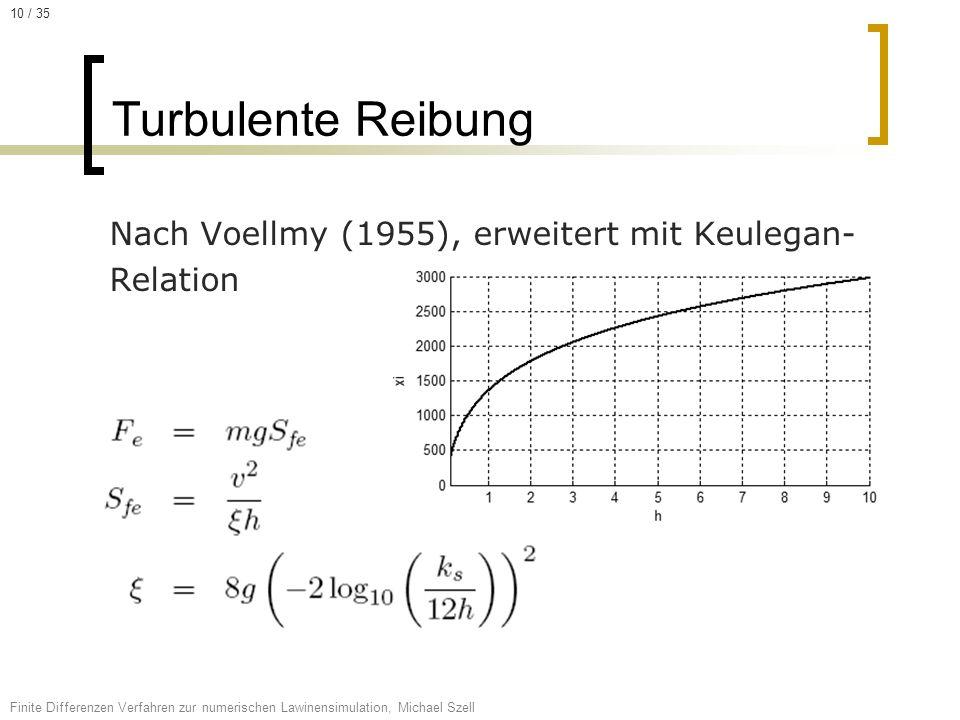 Turbulente Reibung Nach Voellmy (1955), erweitert mit Keulegan-
