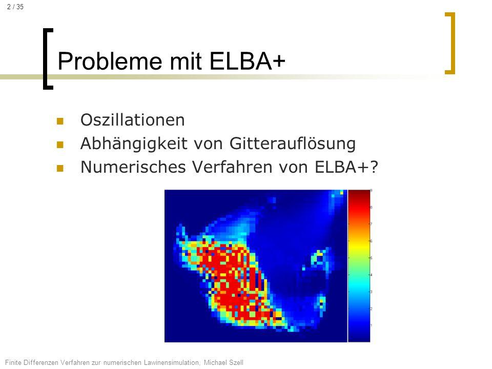 Probleme mit ELBA+ Oszillationen Abhängigkeit von Gitterauflösung