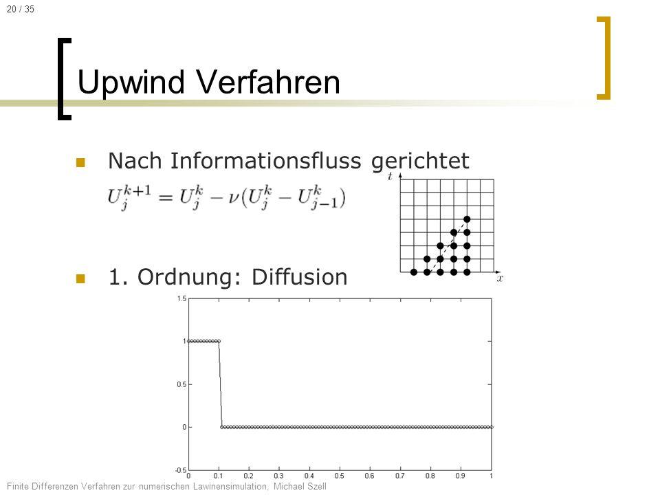 Upwind Verfahren Nach Informationsfluss gerichtet