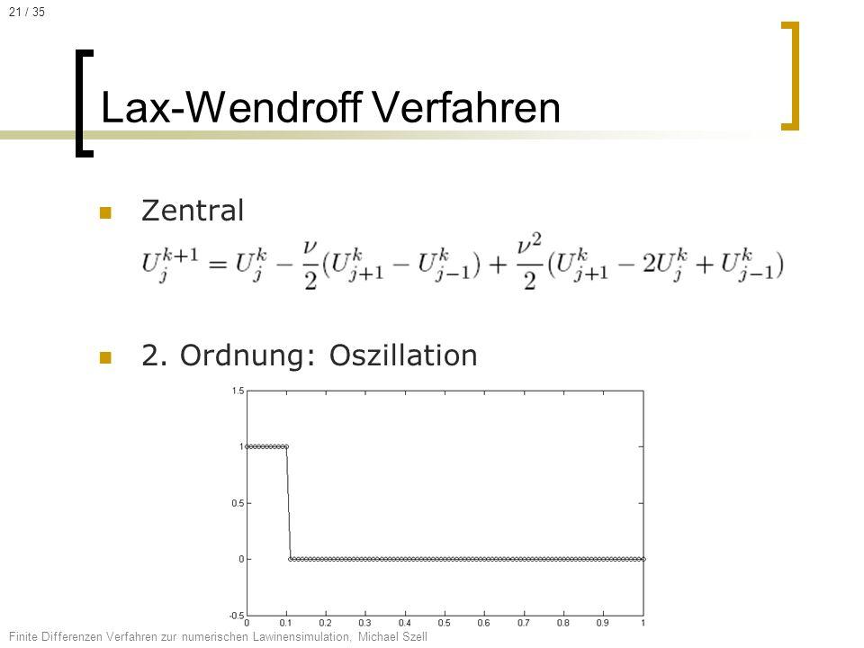 Lax-Wendroff Verfahren