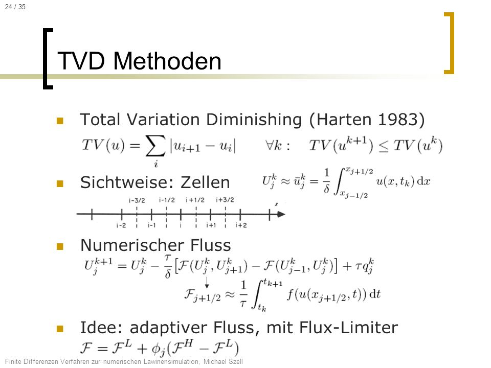 TVD Methoden Total Variation Diminishing (Harten 1983)