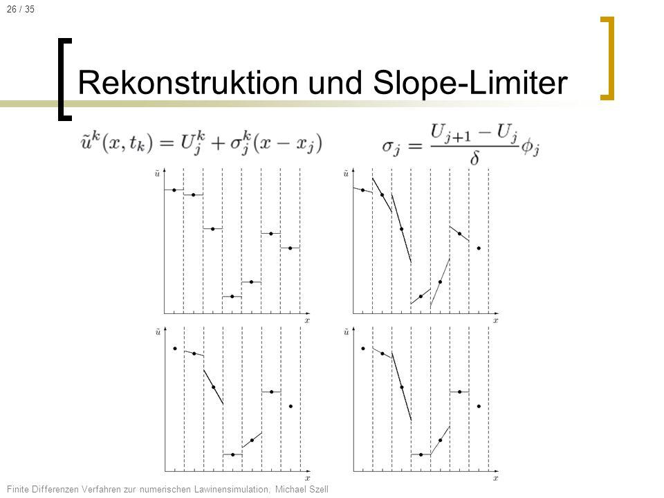 Rekonstruktion und Slope-Limiter